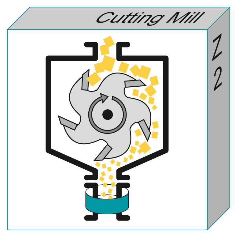 Illu Cutting Mill Z2