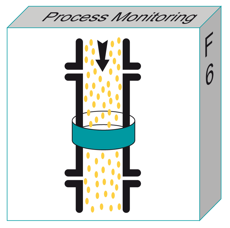 Illu Process Monitoring F6